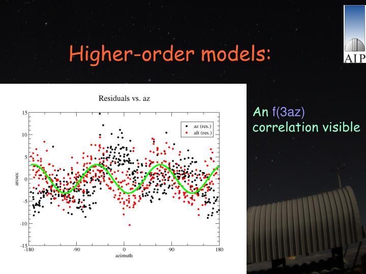 Higher-order models:
