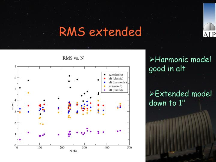 RMS extended