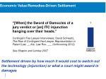 economic value remedies driven settlement