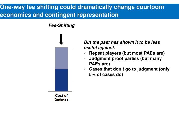 One-way fee shifting could dramatically change