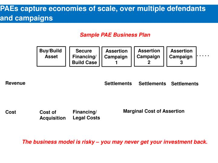 PAEs capture economies of scale, over multiple defendants and campaigns