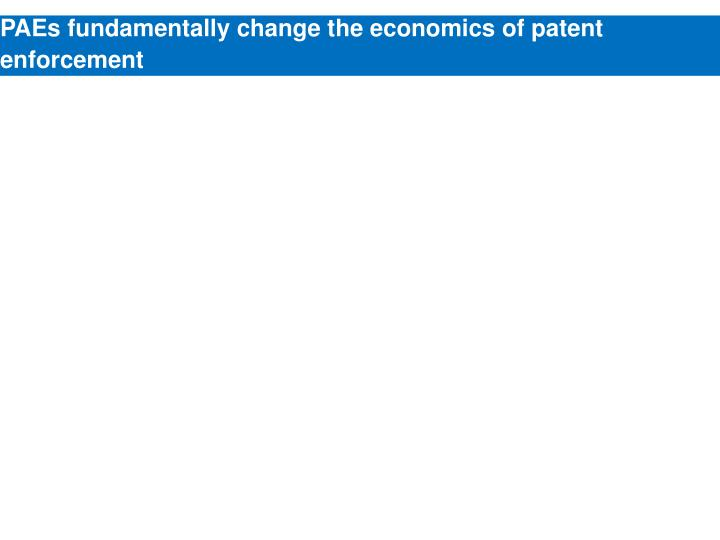 PAEs fundamentally change the economics of patent enforcement