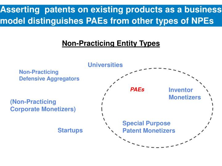 Asserting  patents on existing products as a business model distinguishes PAEs from other types of NPEs