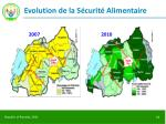 evolution de la s curit alimentaire