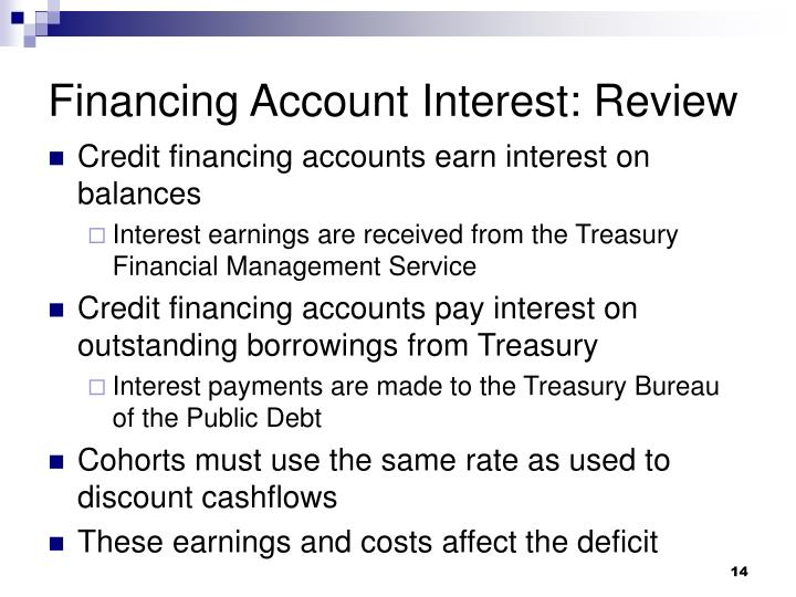 Financing Account Interest: Review