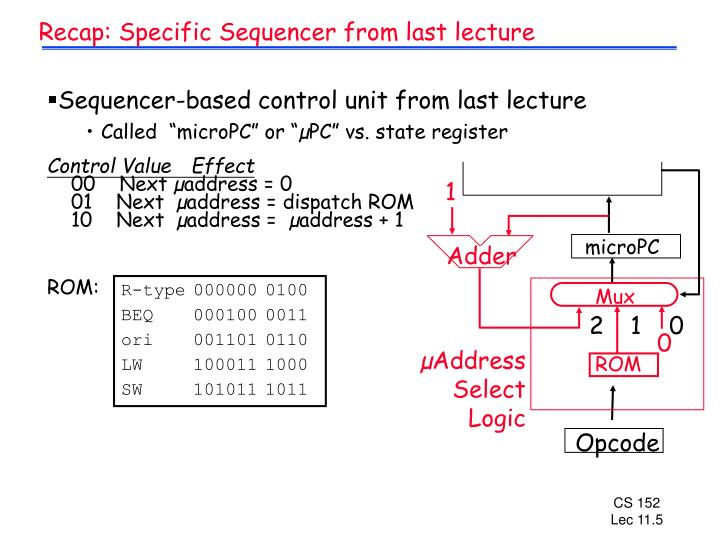 Recap: Specific Sequencer from last lecture