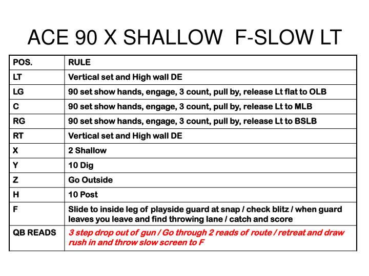ACE 90 X SHALLOW  F-SLOW LT