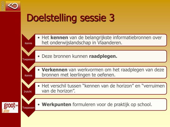 Doelstelling sessie 3