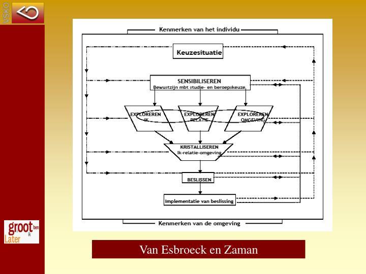 Van Esbroeck en Zaman