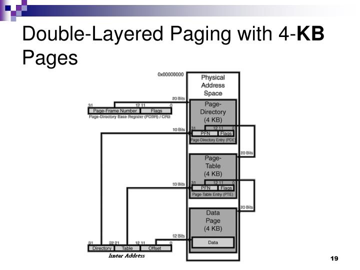 Double-Layered Paging with 4-
