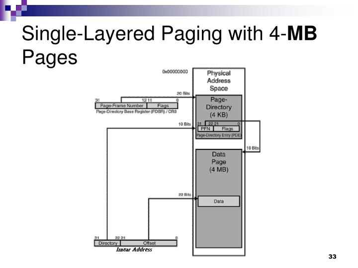 Single-Layered Paging with 4-