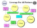 leverage for all partners