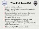 what do i teams do