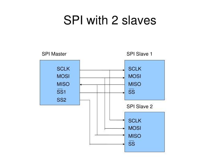 SPI with 2 slaves