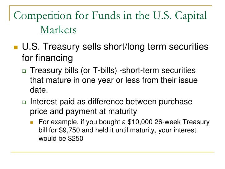 Competition for Funds in the U.S. Capital Markets