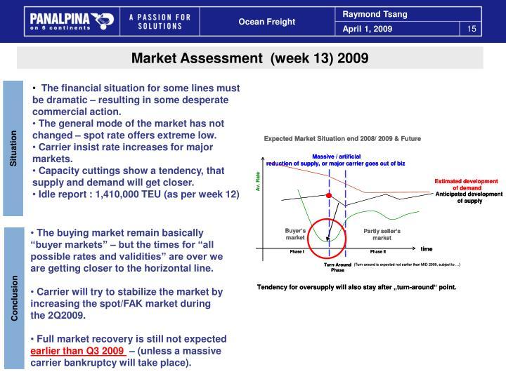 Market Assessment  (week 13) 2009