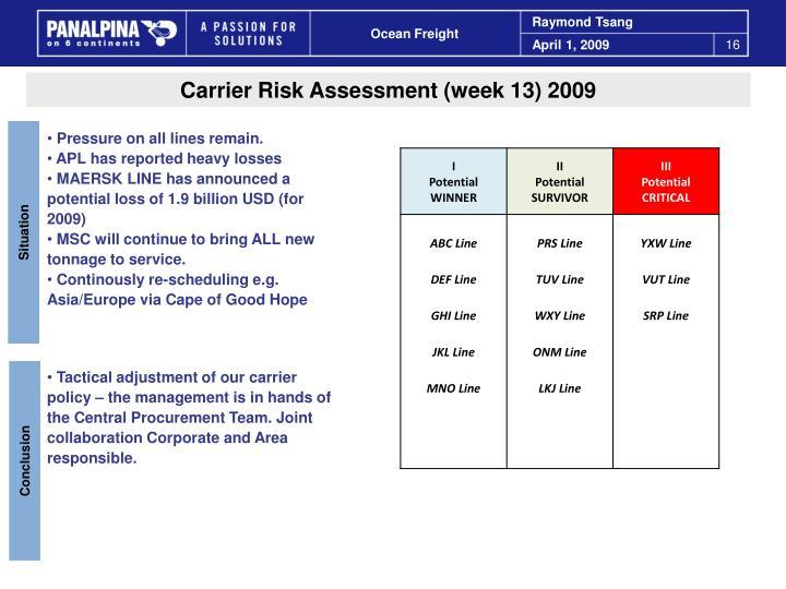 Carrier Risk Assessment (week 13) 2009