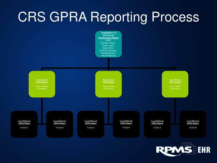 CRS GPRA Reporting Process