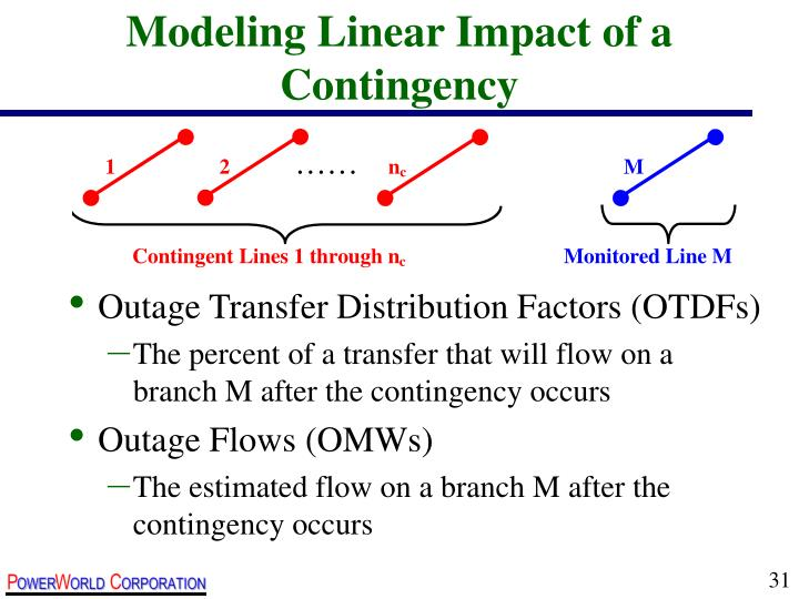 Modeling Linear Impact of a Contingency