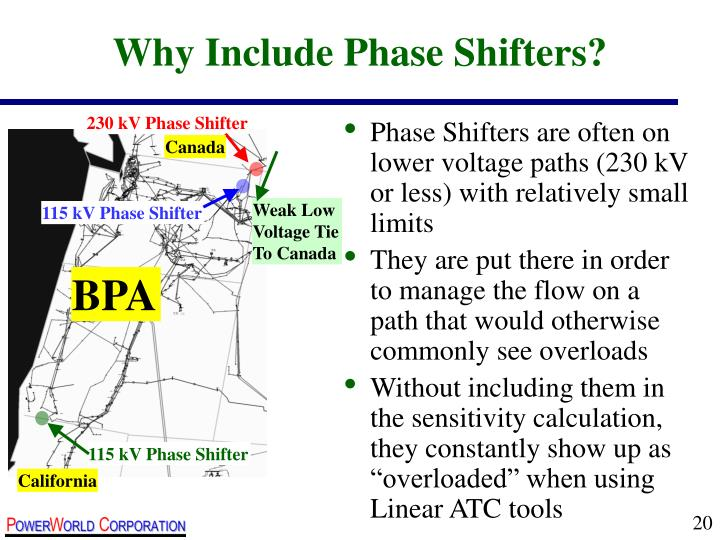 Why Include Phase Shifters?