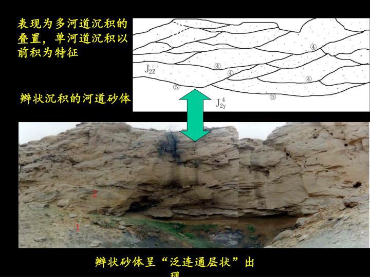 表现为多河道沉积的叠置,单河道沉积以前积为特征