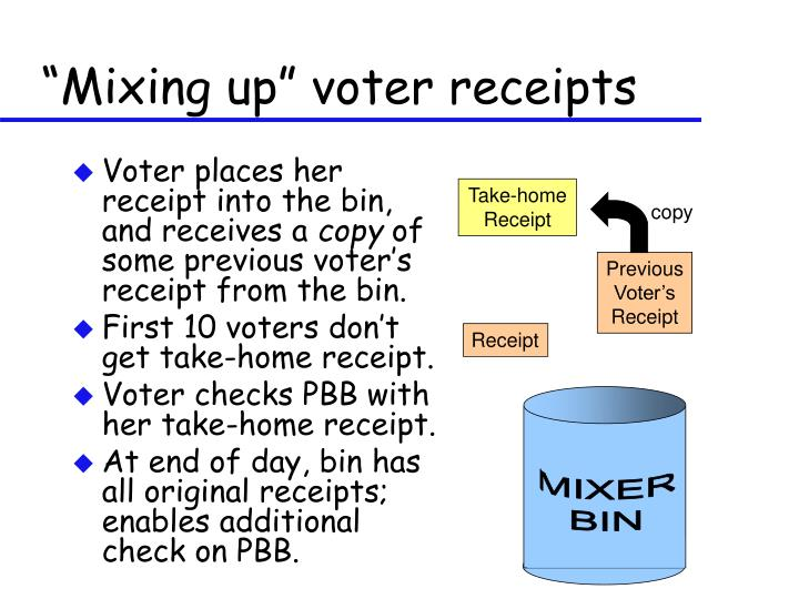 """""""Mixing up"""" voter receipts"""