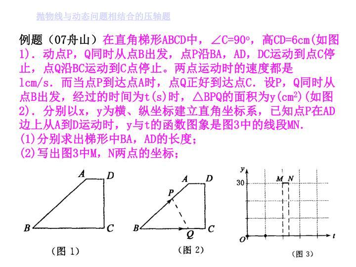 抛物线与动态问题相结合的压轴题