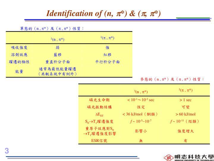 Identification of (n,