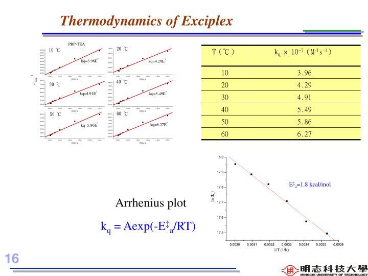 Thermodynamics of Exciplex