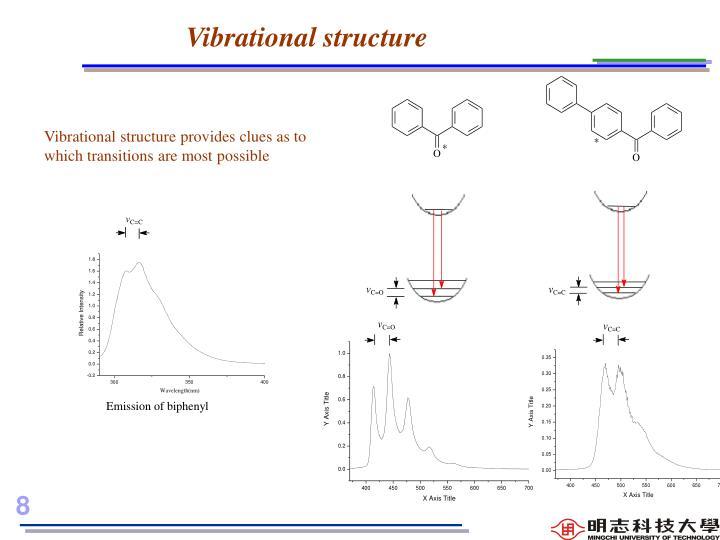 Vibrational structure