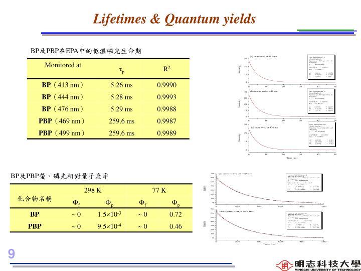 Lifetimes & Quantum yields