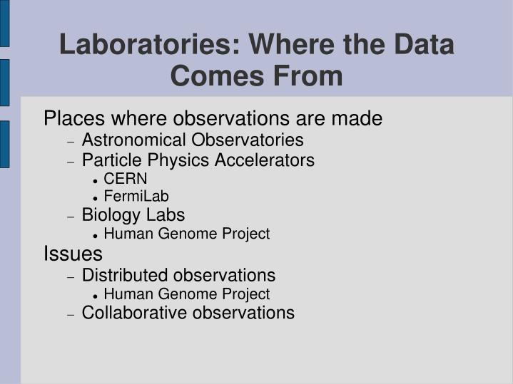 Laboratories: Where the Data Comes From