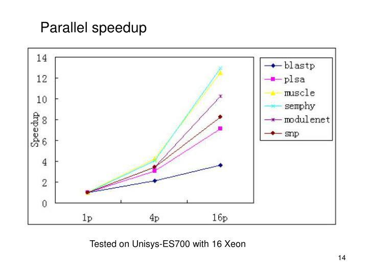 Parallel speedup