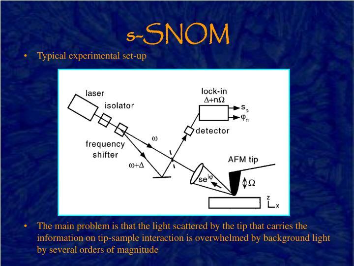 s-SNOM
