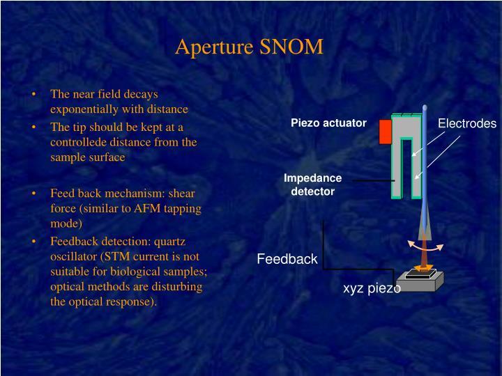 Aperture SNOM