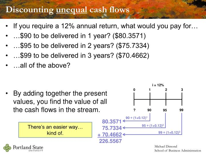 If you require a 12% annual return, what would you pay for…