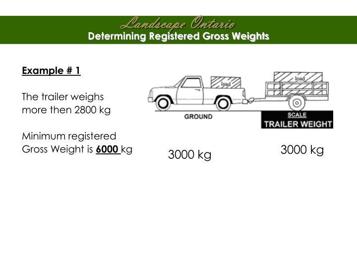 Determining Registered Gross Weights
