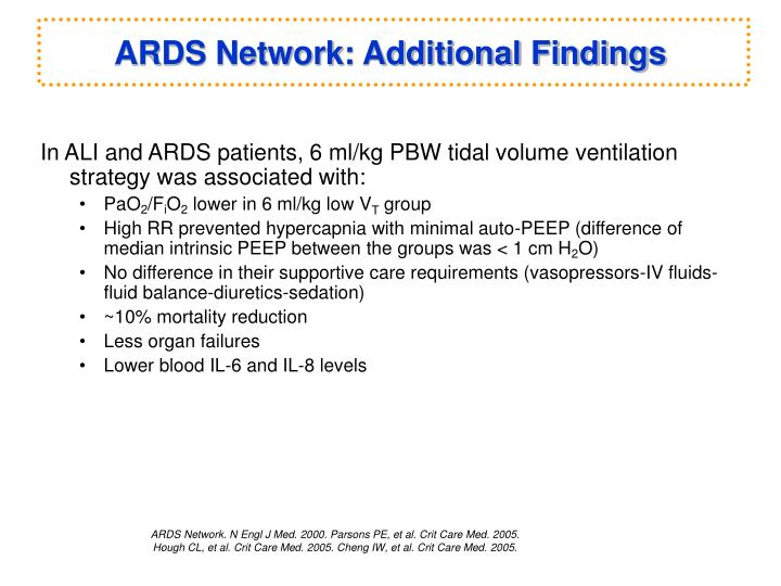ARDS Network: Additional Findings
