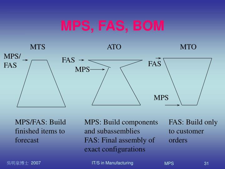 MPS, FAS, BOM