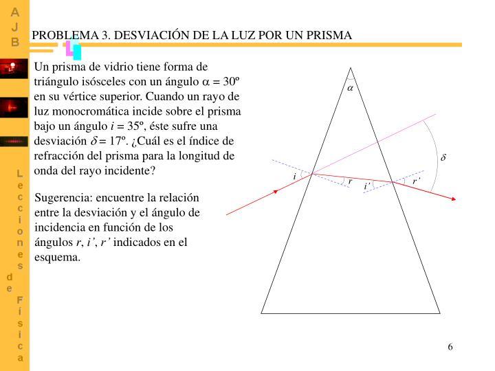 PROBLEMA 3. DESVIACIÓN DE LA LUZ POR UN PRISMA