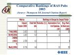 comparative rankings of ras pubs 2003 source thompson isi journal citation report