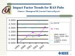 impact factor trends for ras pubs source thompson isi journal citation report
