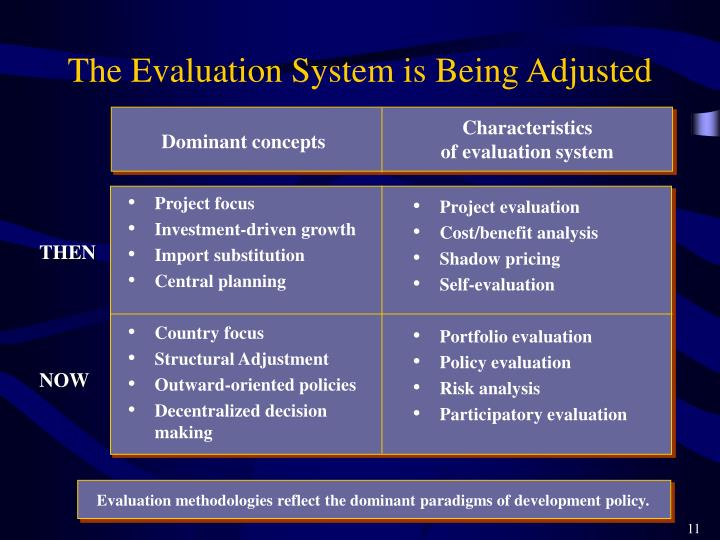 The Evaluation System is Being Adjusted