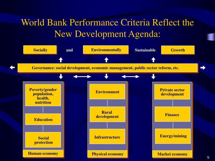 World Bank Performance Criteria Reflect the New Development Agenda: