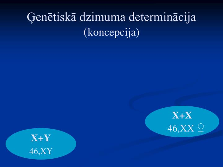 Ģenētiskā dzimuma