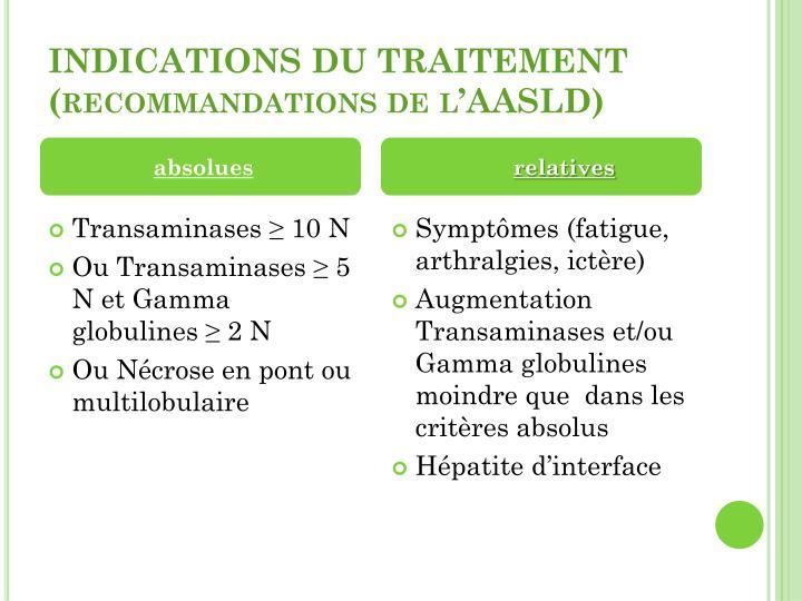 INDICATIONS DU TRAITEMENT (recommandations de l'AASLD)