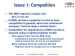 issue 1 competition