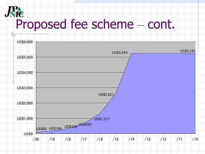 Proposed fee scheme