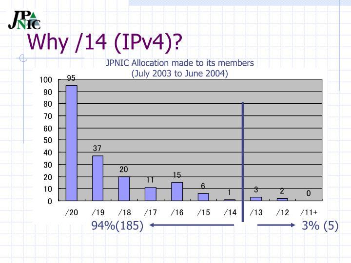 Why /14 (IPv4)?
