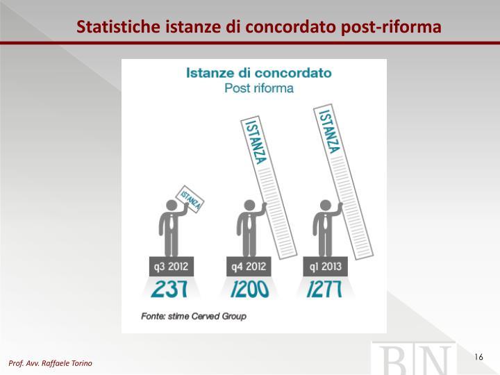 Statistiche istanze di concordato post-riforma